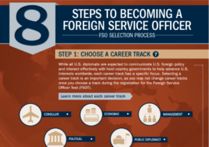 infograph about foreign service career track